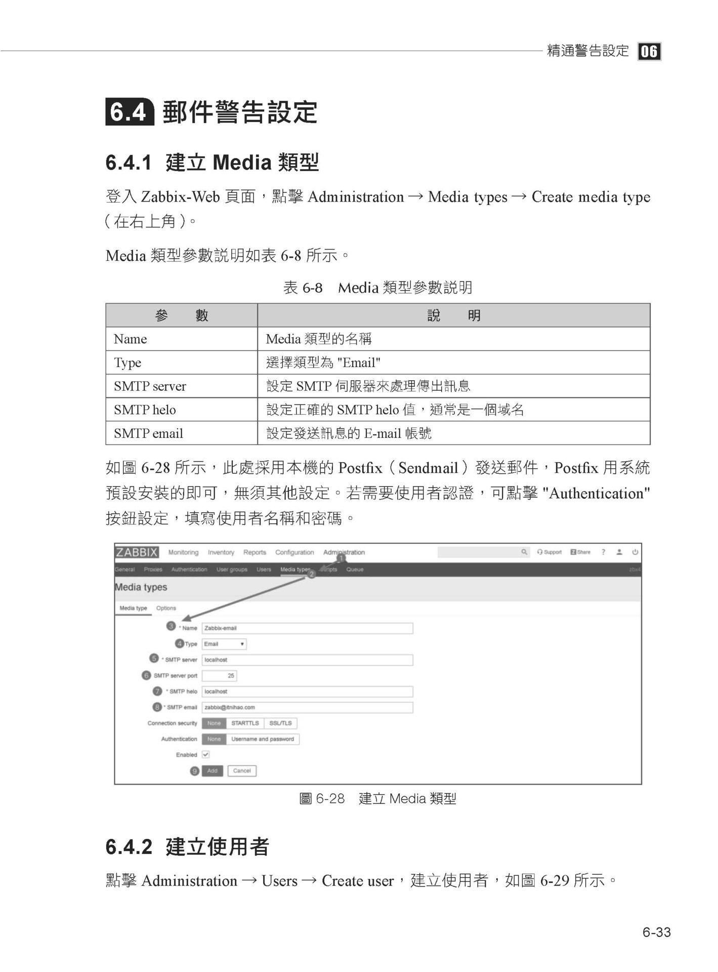 下世代超前佈署:用 Zabbix 全面監管巨量伺服器-preview-8