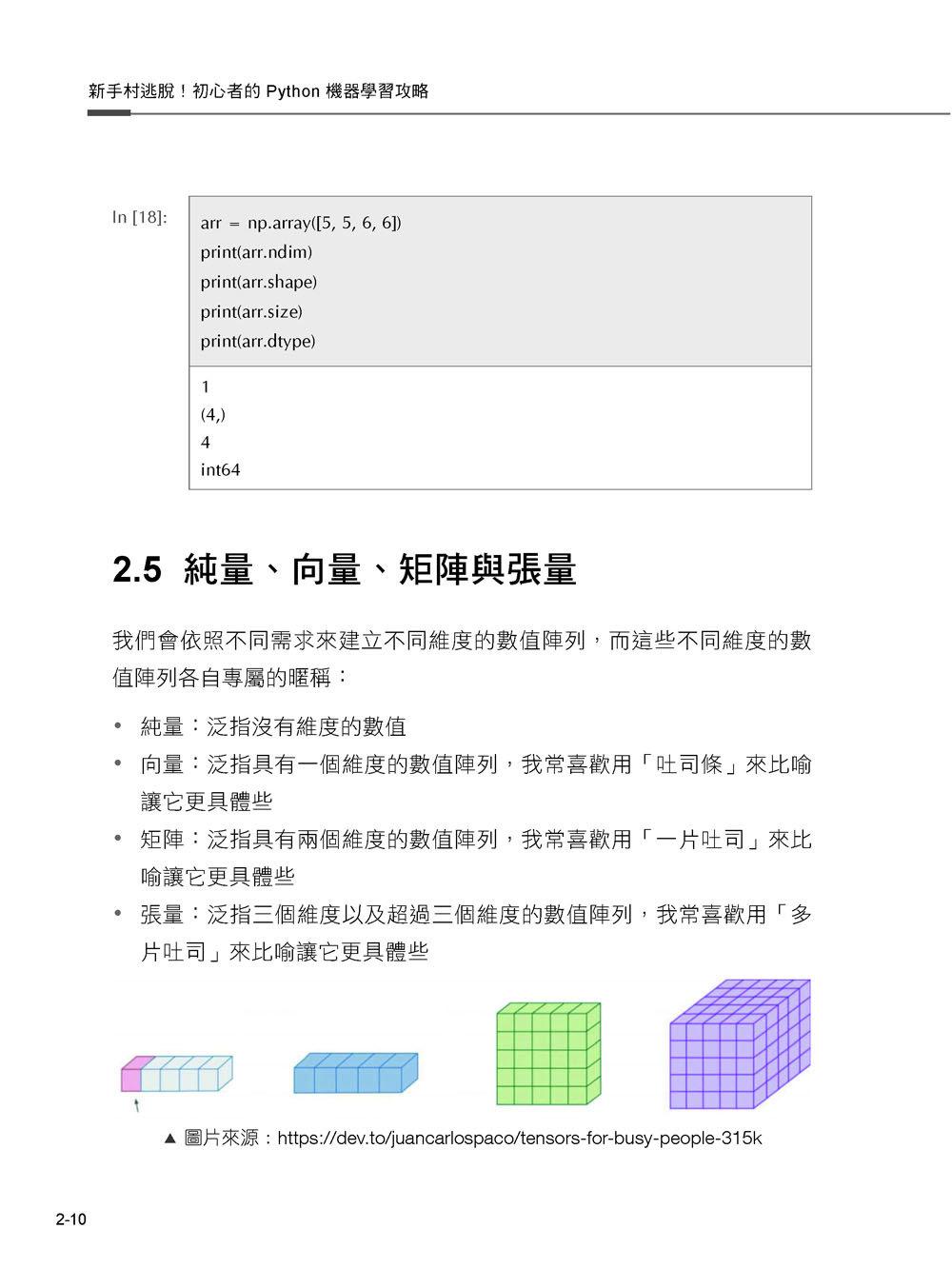新手村逃脫!初心者的 Python 機器學習攻略(iT邦幫忙鐵人賽系列書)-preview-4