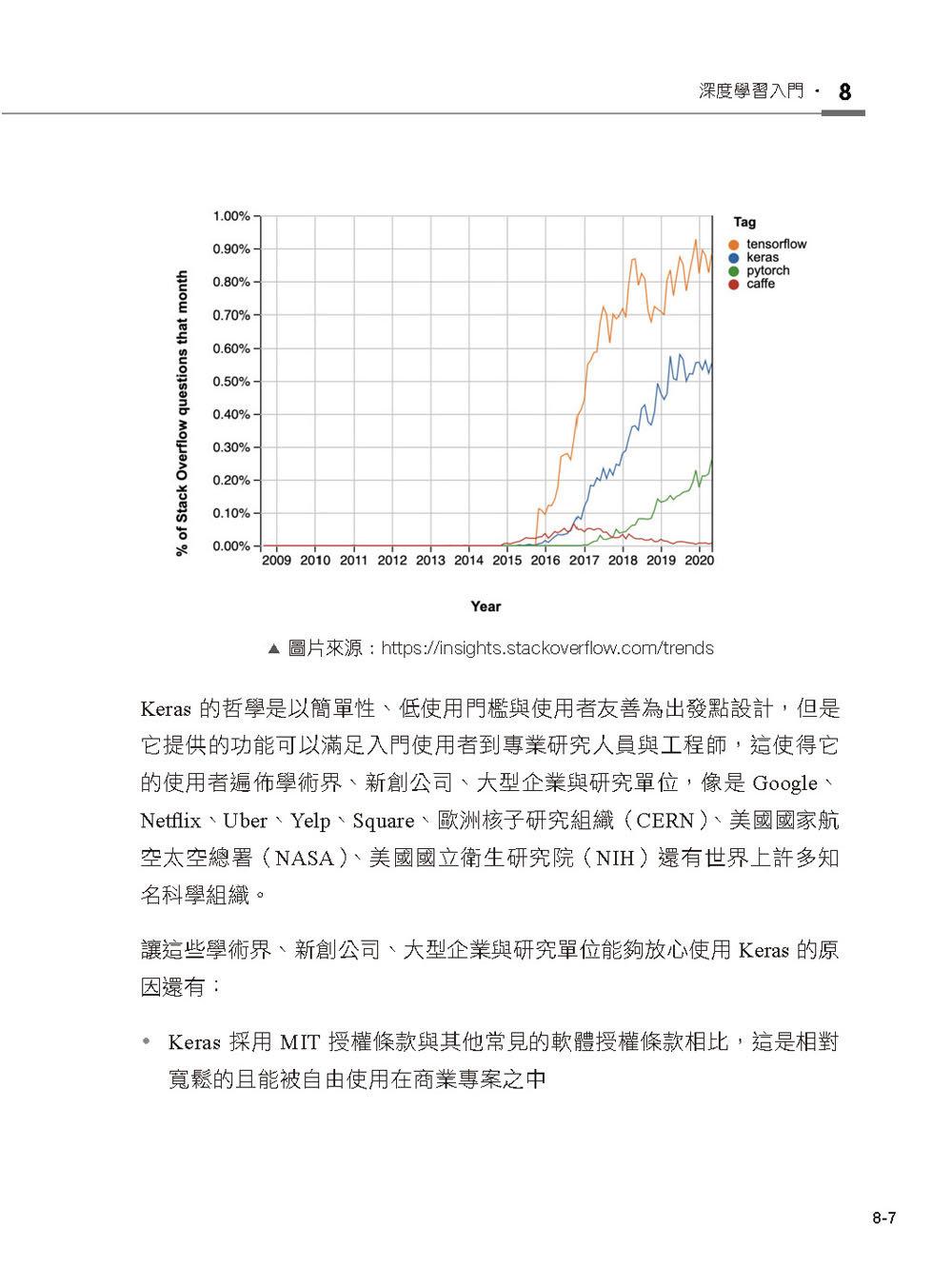 新手村逃脫!初心者的 Python 機器學習攻略(iT邦幫忙鐵人賽系列書)-preview-12