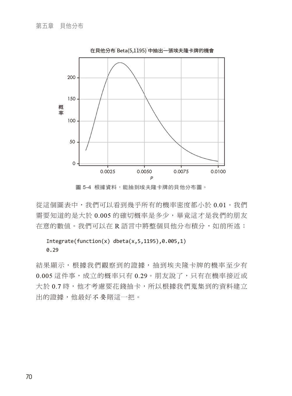 寫給大家的統計學|秒懂機率與統計,你也可以是人生勝利組 (Bayesian Statistics the Fun Way: Understanding Statistics and Probability with Star Wars, Lego, and Rubber Ducks)-preview-8