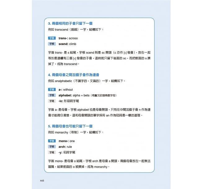 旋元佑英文字彙(MP3免費線上下載)-preview-10