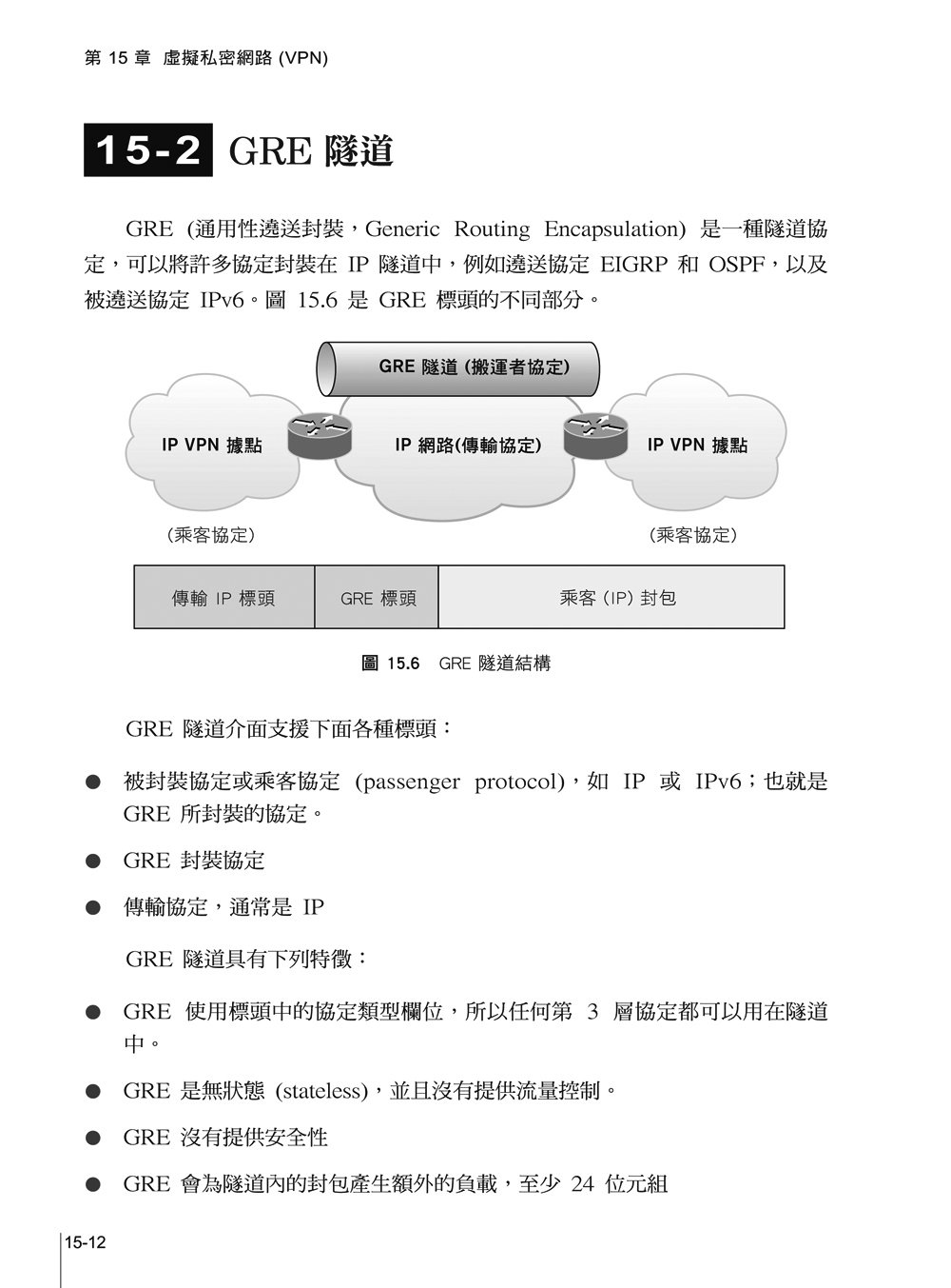 CCNA 網路認證教戰手冊 EXAM 200-301 (CCNA Certification Study Guide, Volume 2:Exam 200-301)-preview-5