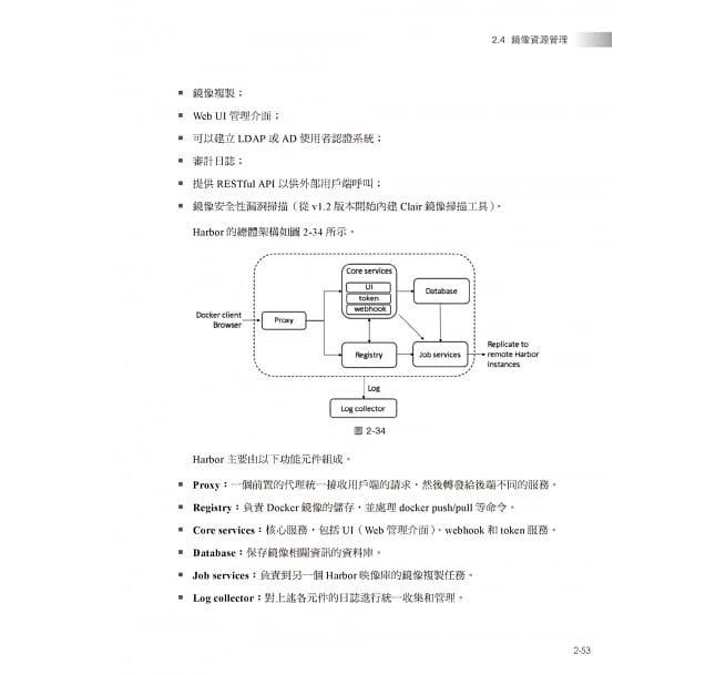 IT進階修煉:Kubernetes 容器雲全方位應用-preview-12