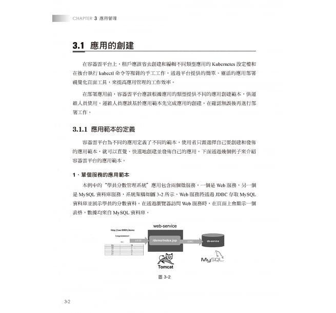 IT進階修煉:Kubernetes 容器雲全方位應用-preview-14