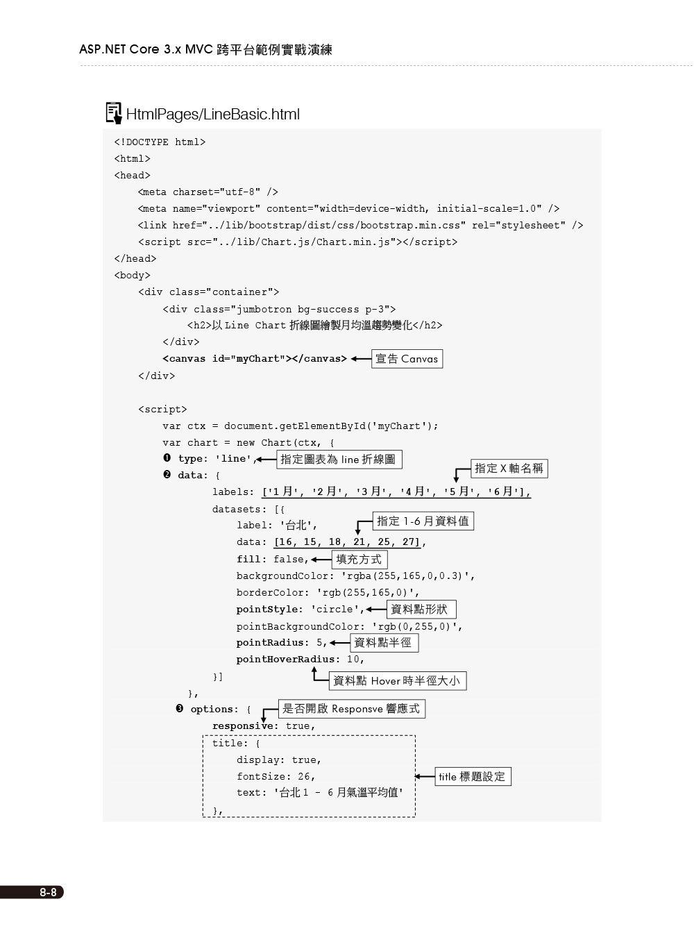 ASP.NET Core 3.x MVC 跨平台範例實戰演練-preview-8