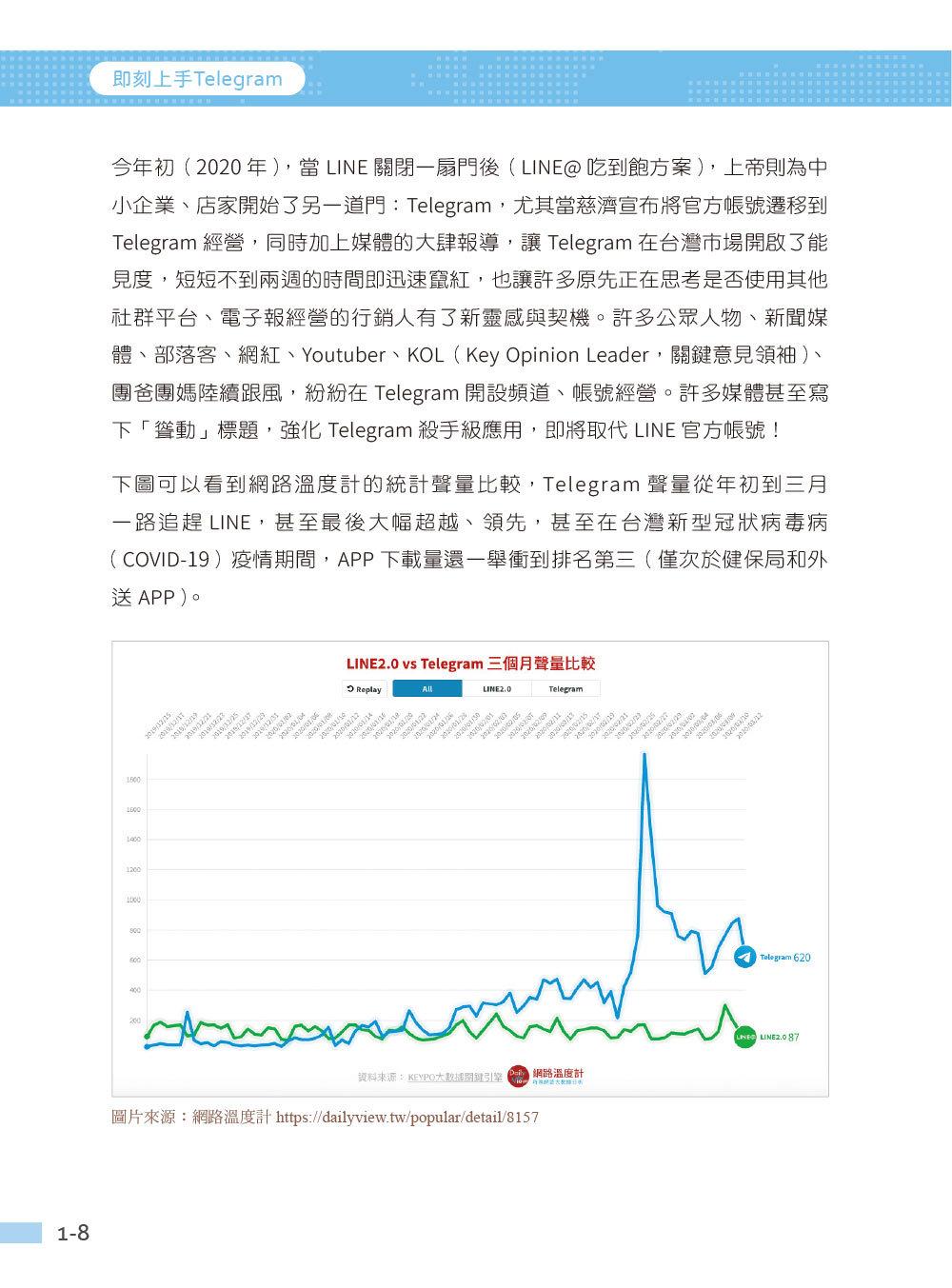 Telegram 行動行銷|操作技巧x品牌貼圖x經營心法-preview-4