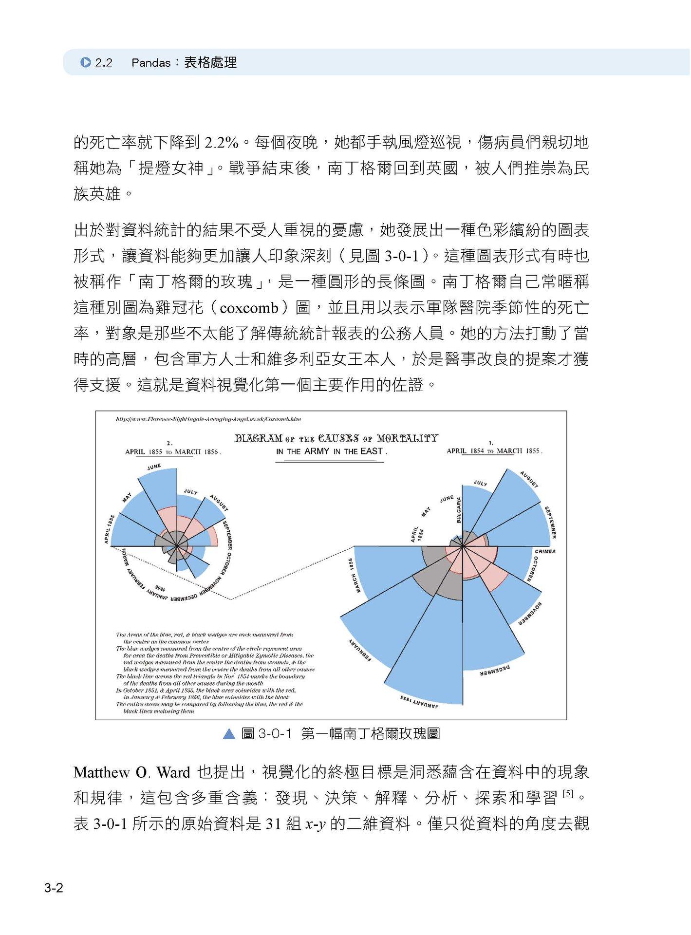 Python 資料可視化之美:極專業圖表製作高手書 (全彩印刷)-preview-2