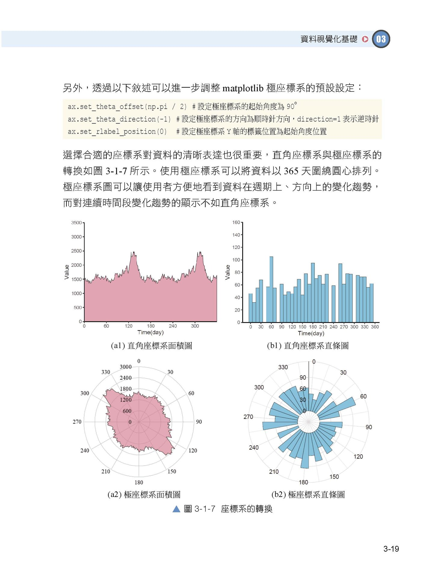 Python 資料可視化之美:極專業圖表製作高手書 (全彩印刷)-preview-3
