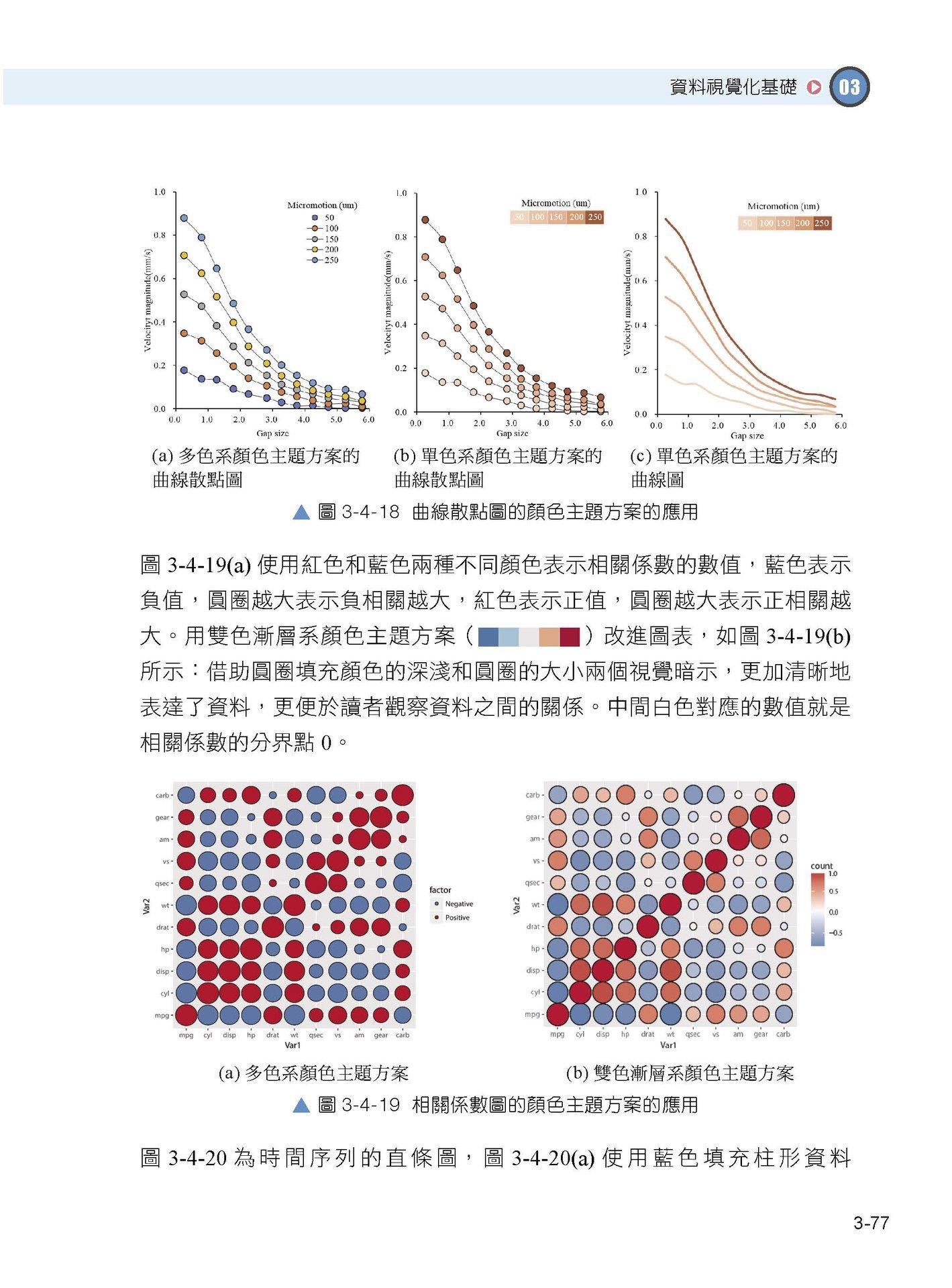 Python 資料可視化之美:極專業圖表製作高手書 (全彩印刷)-preview-9