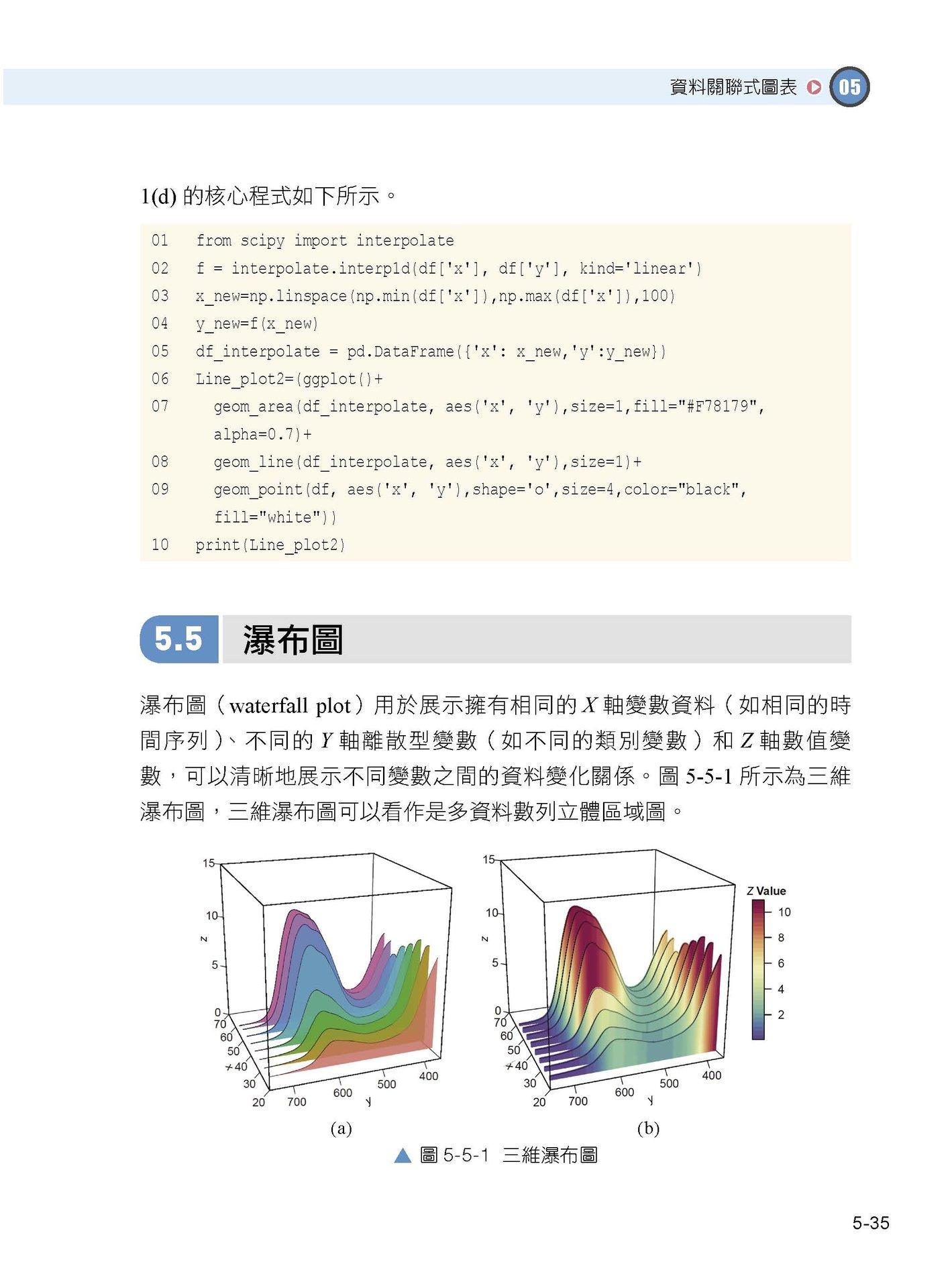 Python 資料可視化之美:極專業圖表製作高手書 (全彩印刷)-preview-12