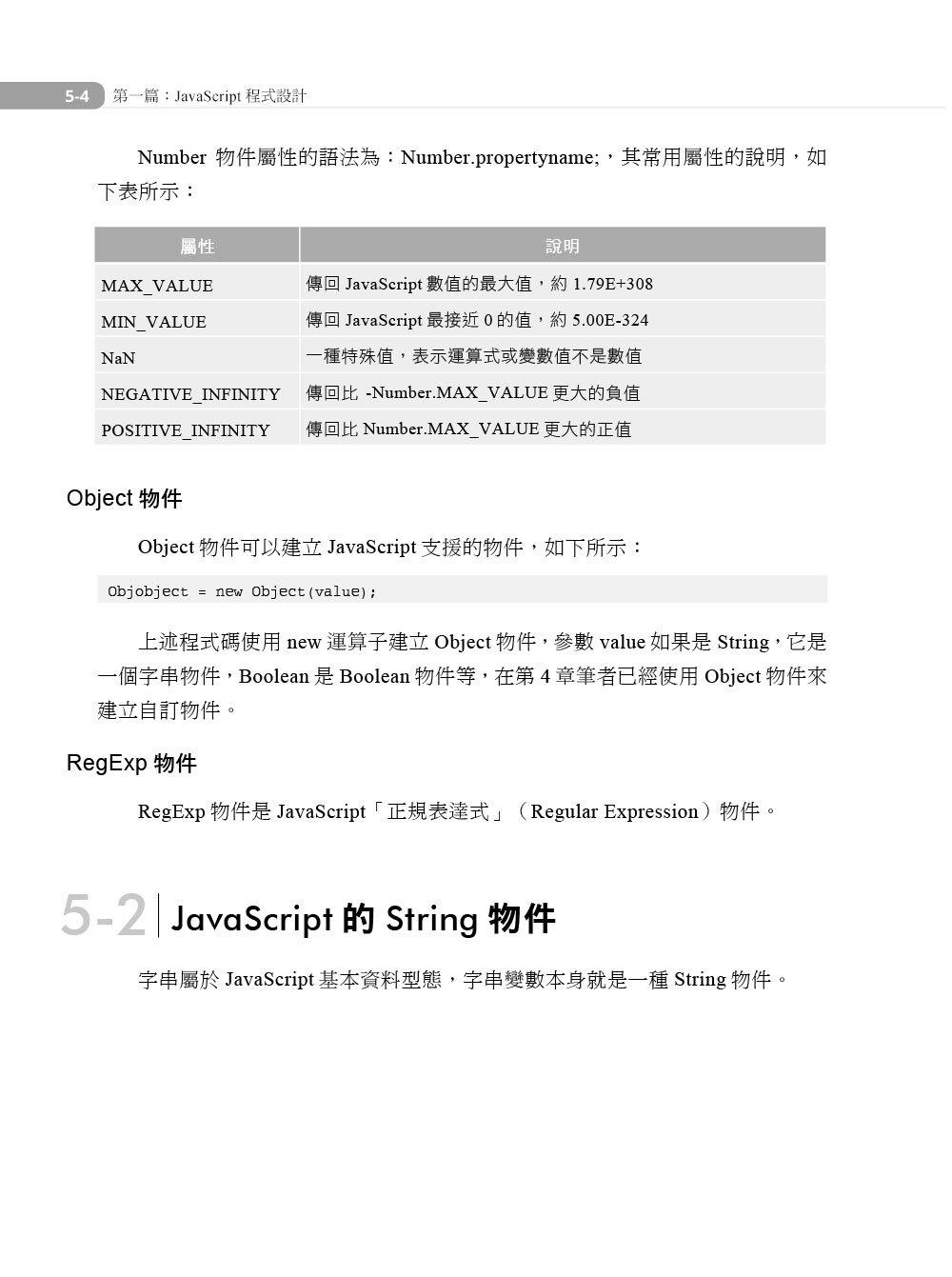 JavaScript 網頁設計與 TensorFlow.js 人工智慧應用教本-preview-4