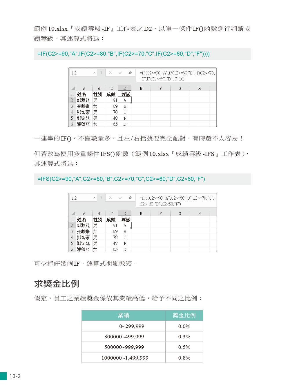 Excel 函數與分析工具 -- 應用解析x實務範例x統計分析 (適用Excel 2019~2013)-preview-2