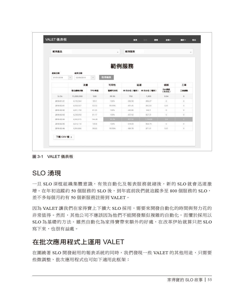 網站可靠性工程工作手冊|導入SRE的實用方法 (The Site Reliability Workbook)-preview-7