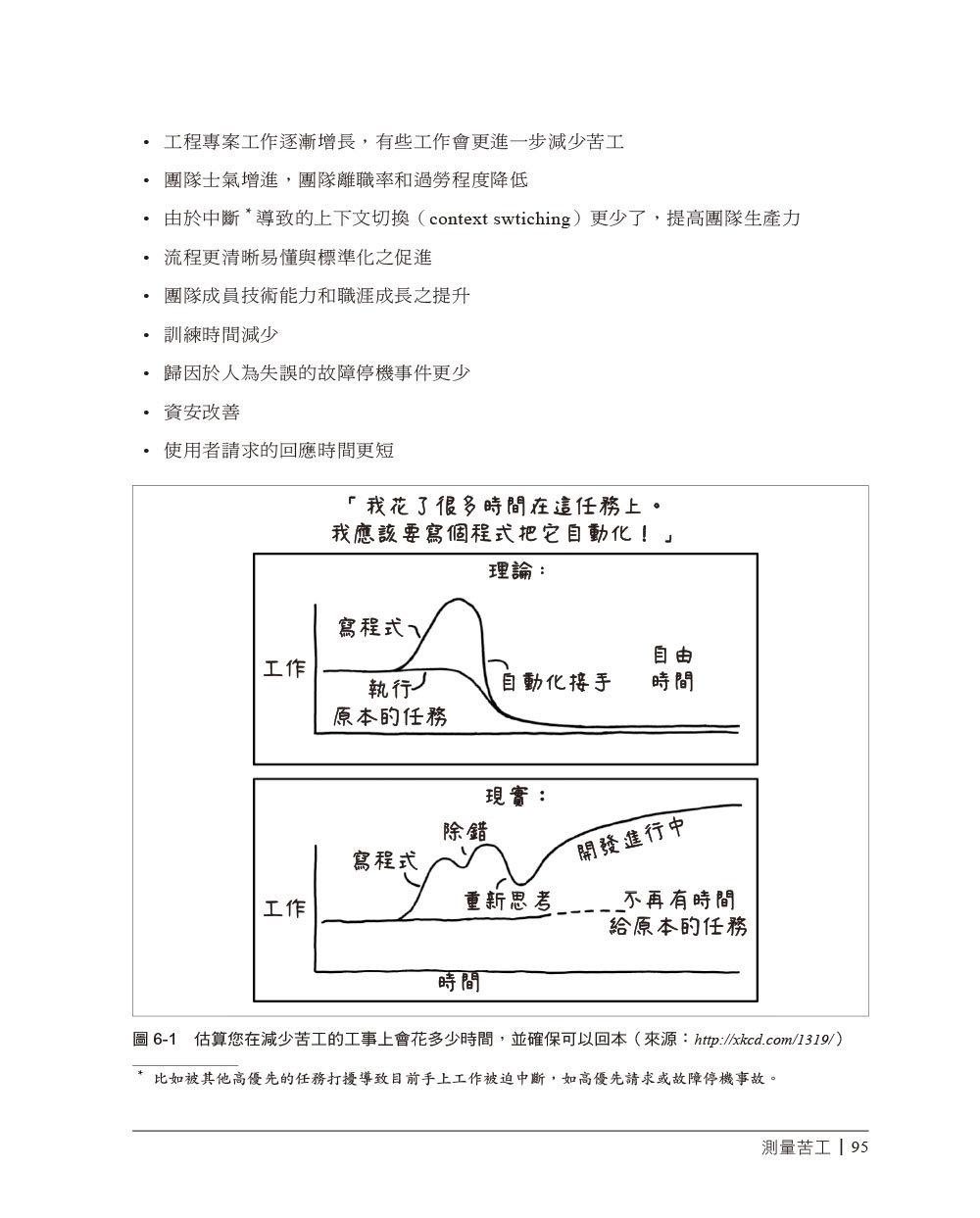 網站可靠性工程工作手冊|導入SRE的實用方法 (The Site Reliability Workbook)-preview-9