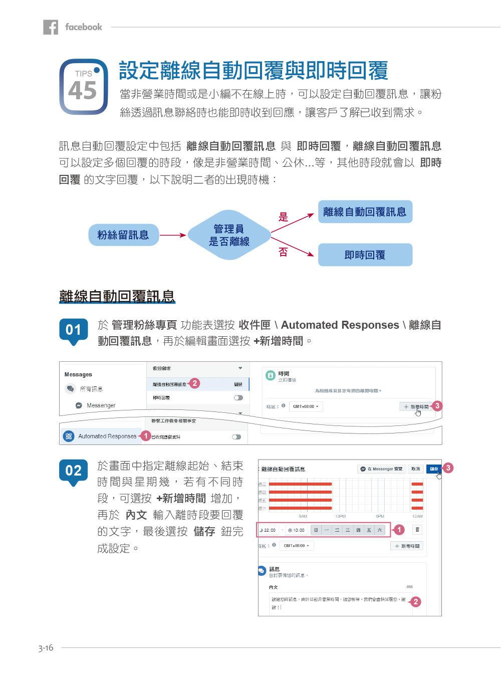超人氣 FB + IG + LINE 社群經營與行銷力:用 225招快速聚粉,飆升流量變業績!-preview-5