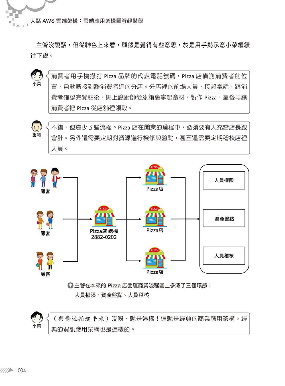 大話 AWS 雲端架構:雲端應用架構圖解輕鬆學-preview-4
