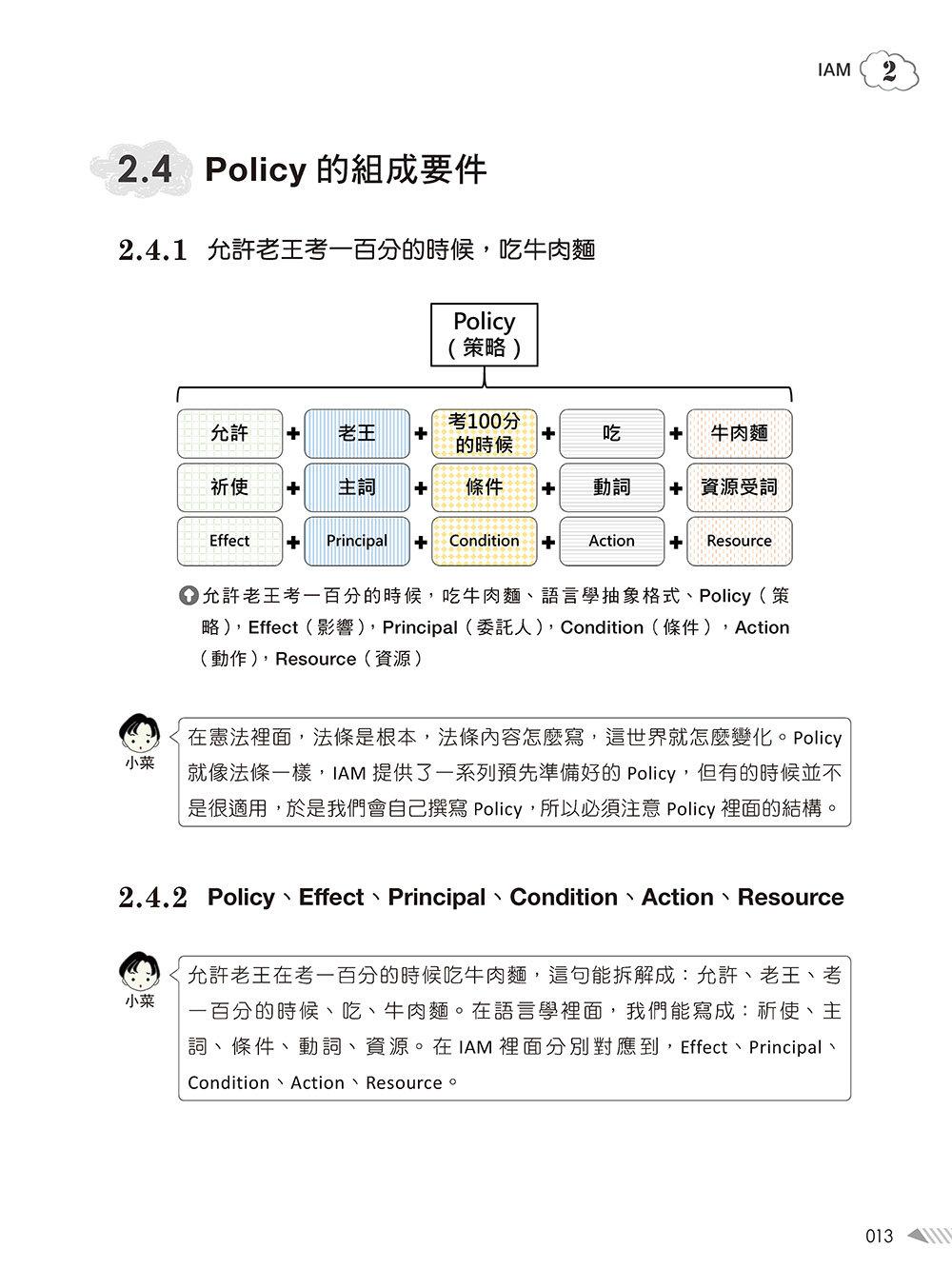 大話 AWS 雲端架構:雲端應用架構圖解輕鬆學-preview-8
