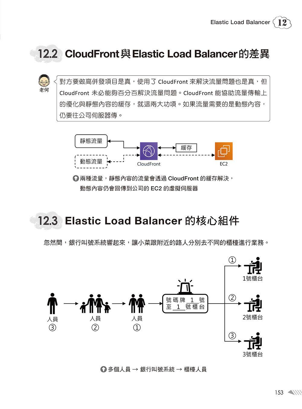 大話 AWS 雲端架構:雲端應用架構圖解輕鬆學-preview-9