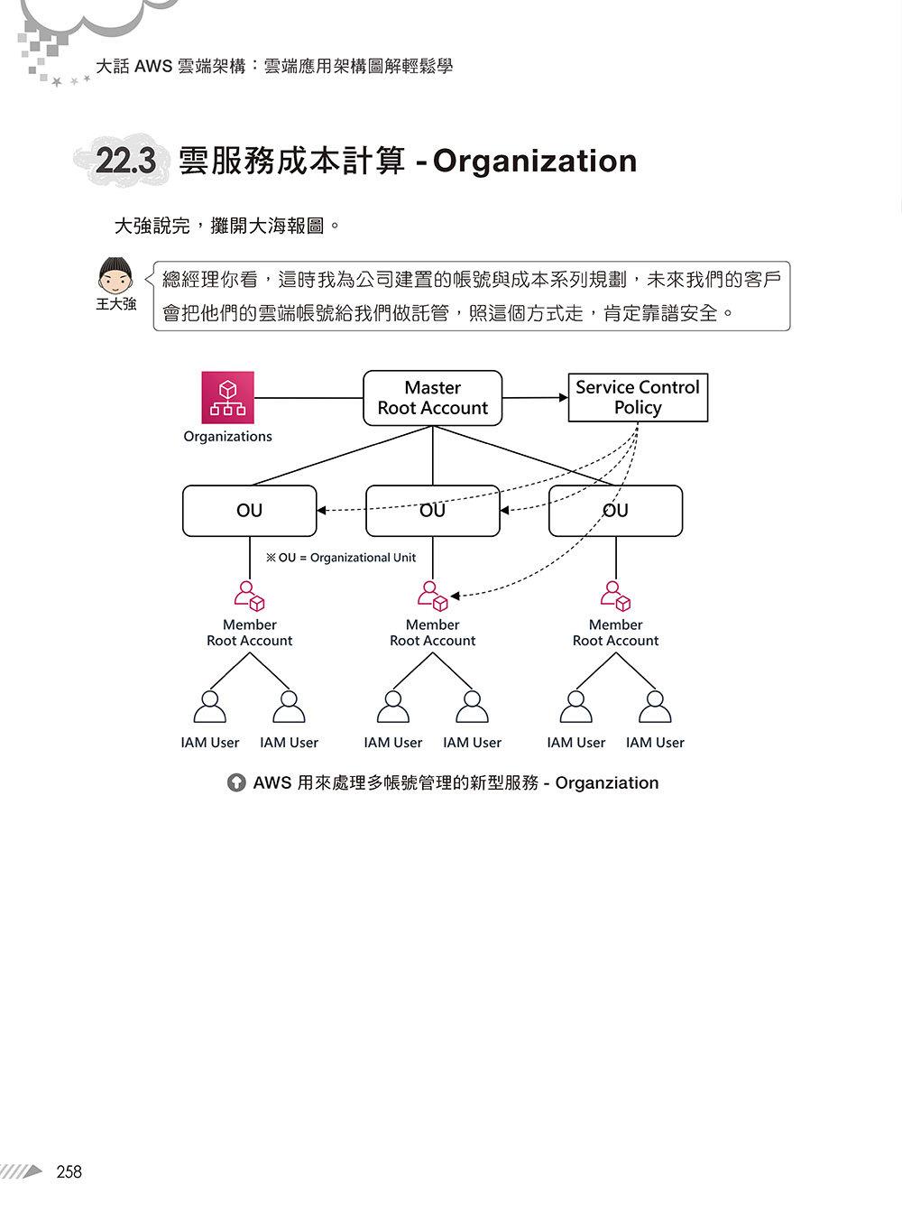 大話 AWS 雲端架構:雲端應用架構圖解輕鬆學-preview-14