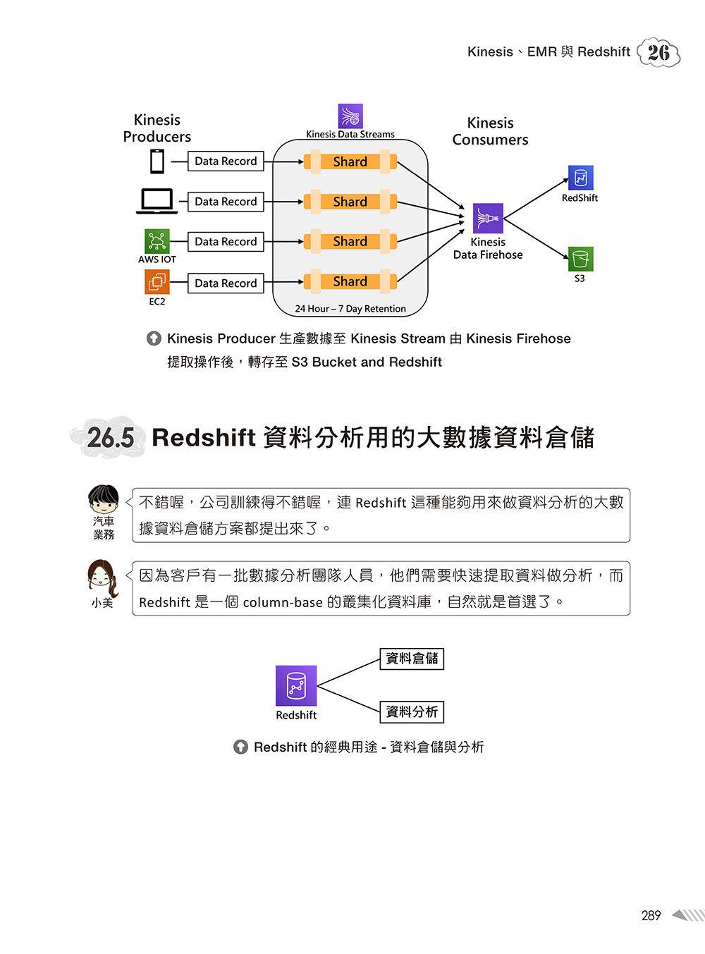 大話 AWS 雲端架構:雲端應用架構圖解輕鬆學-preview-17