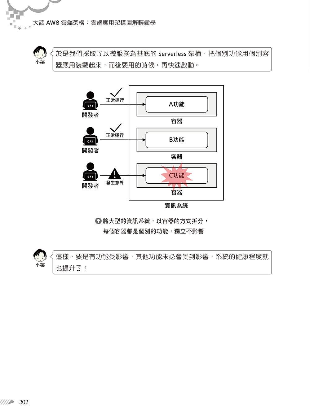 大話 AWS 雲端架構:雲端應用架構圖解輕鬆學-preview-19
