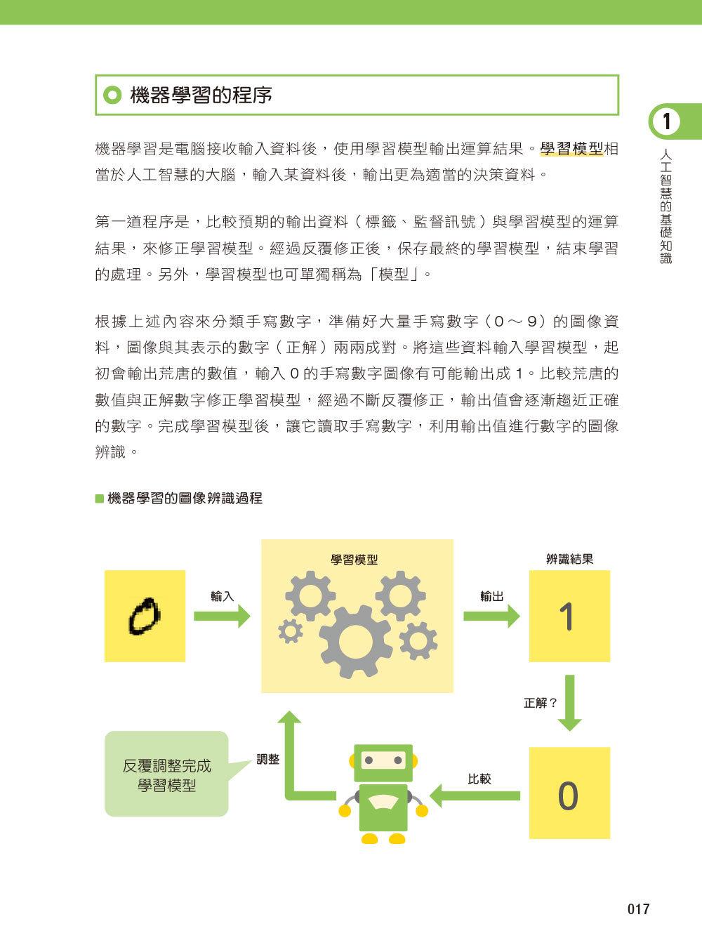 圖解AI|機器學習和深度學習的技術與原理-preview-4