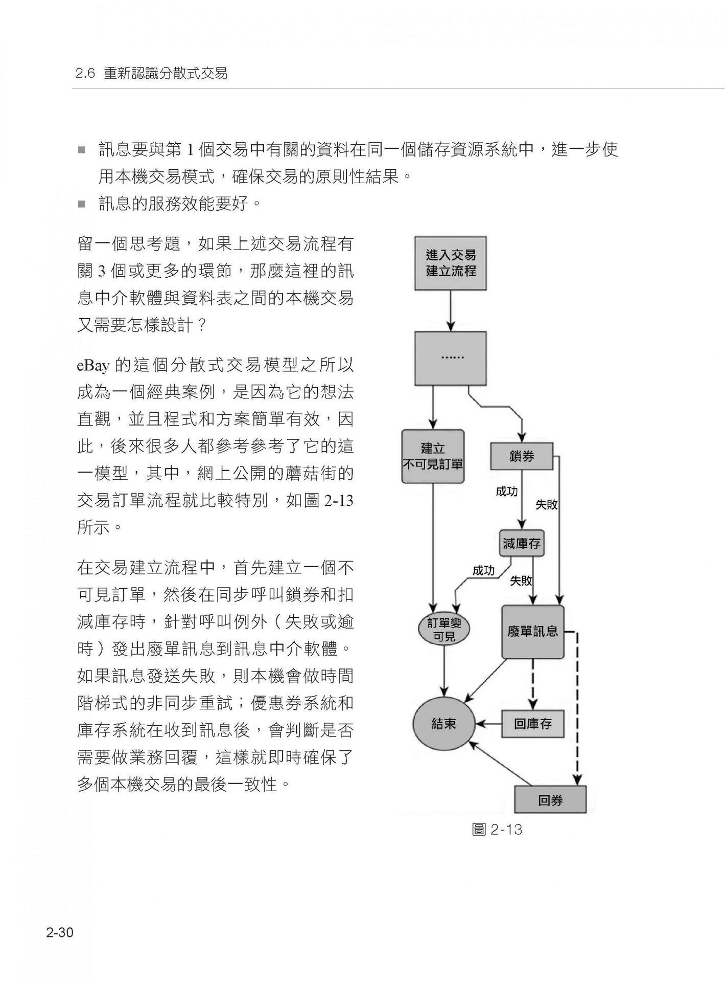 原來世界是這樣運轉的:微服務架構原理與實戰-preview-5