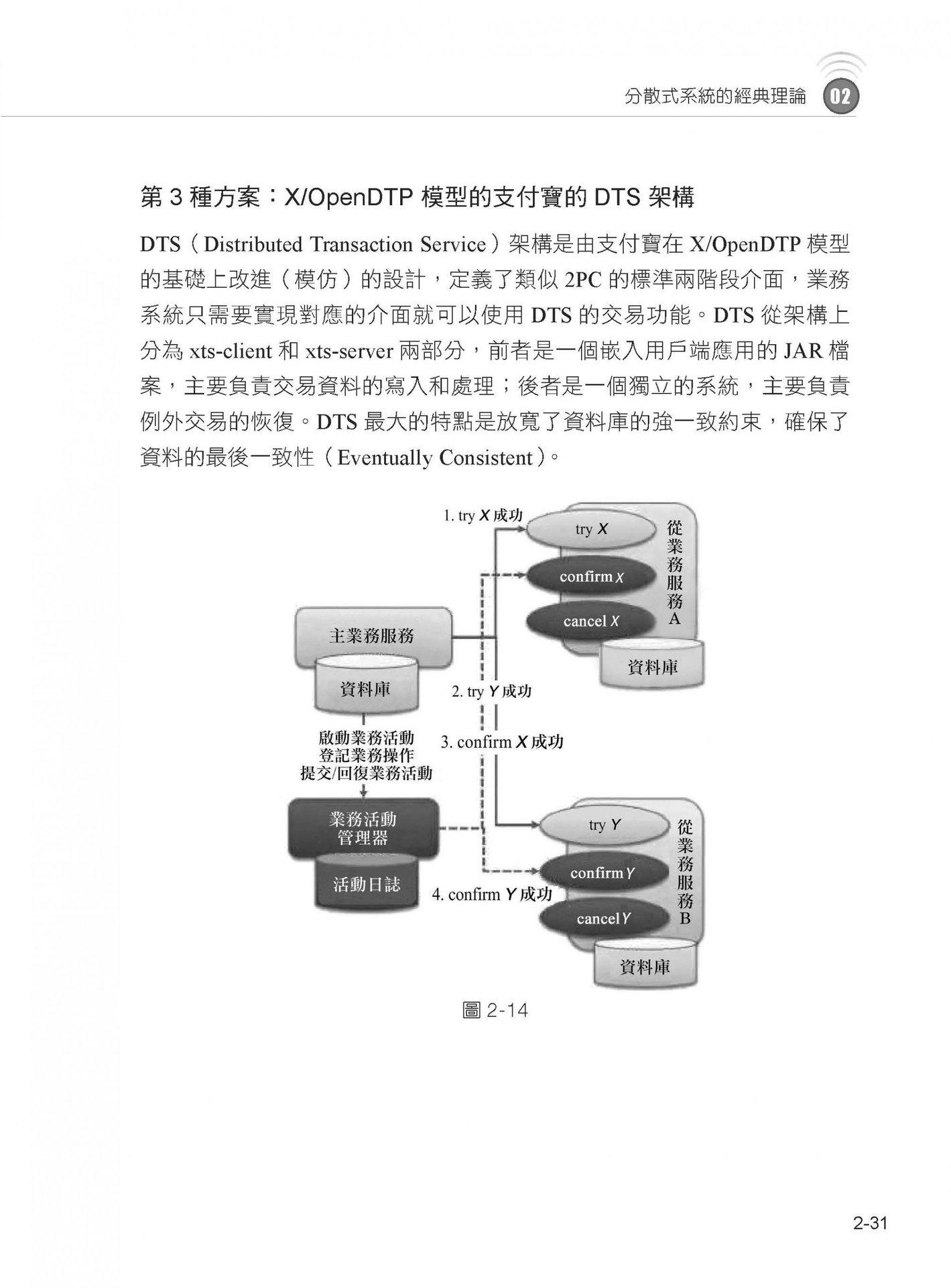 原來世界是這樣運轉的:微服務架構原理與實戰-preview-6