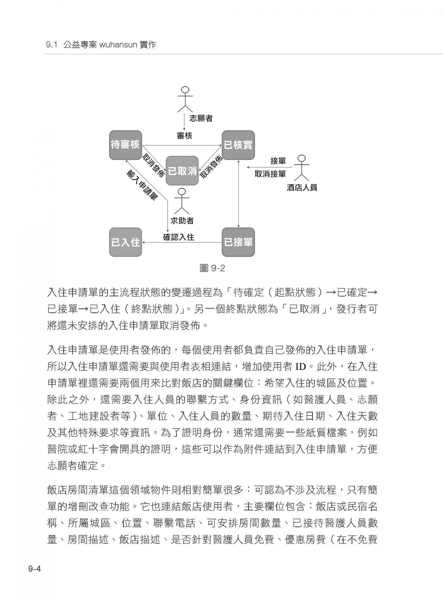 原來世界是這樣運轉的:微服務架構原理與實戰-preview-15