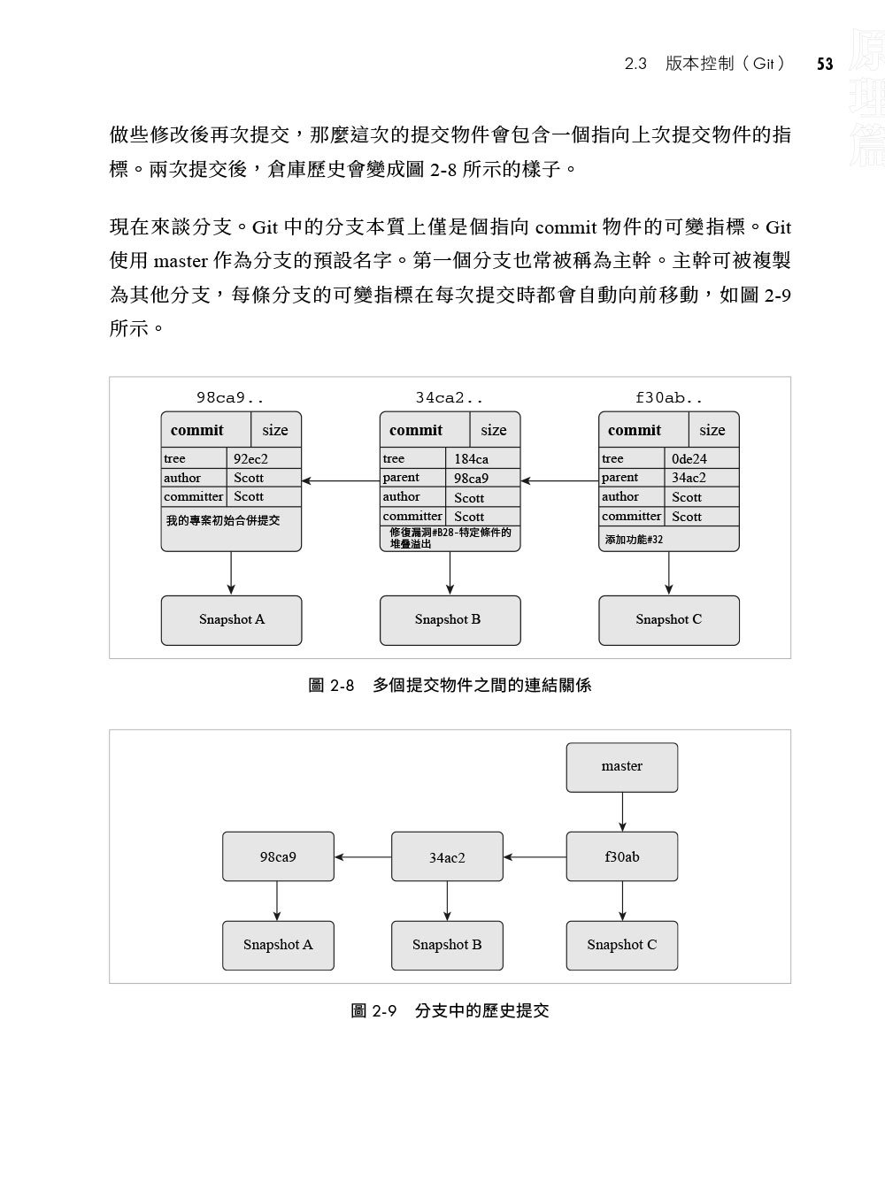 IPFS 原理與實戰-preview-8