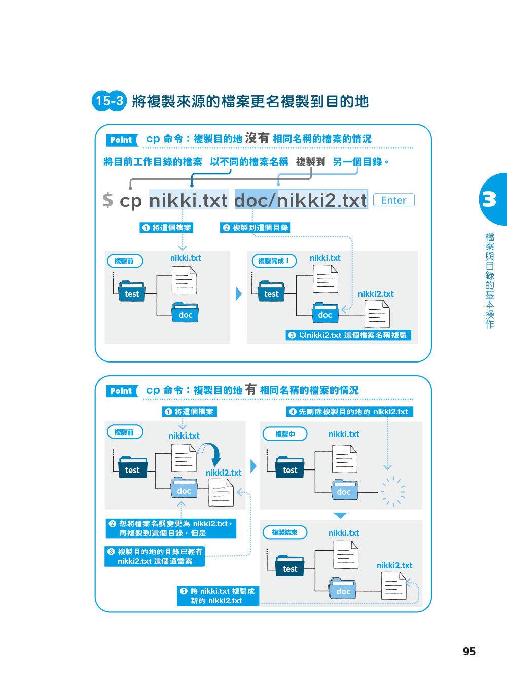 圖解 LINUX 指令操作與網路設定-preview-8