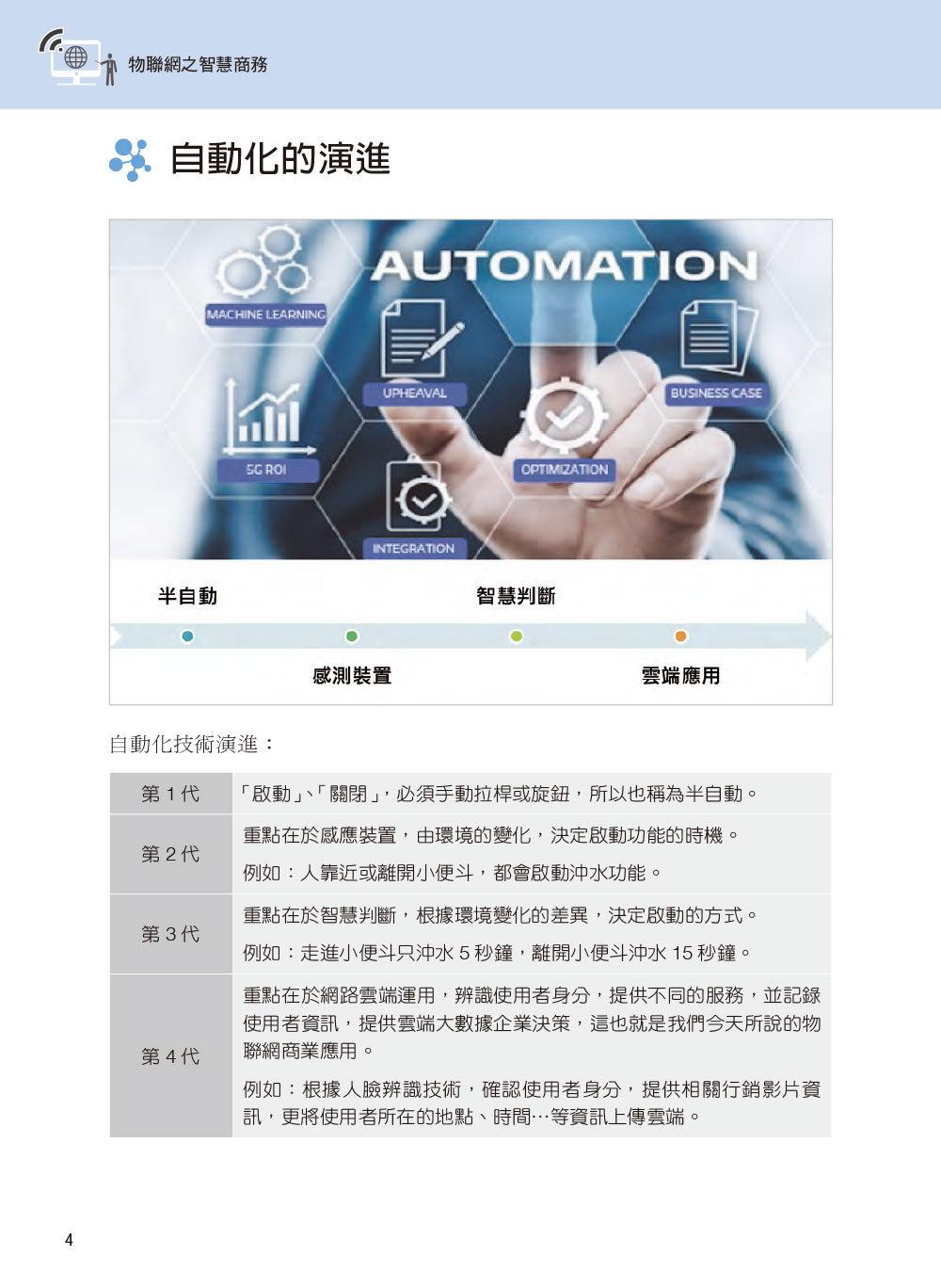 物聯網之智慧商務-preview-4