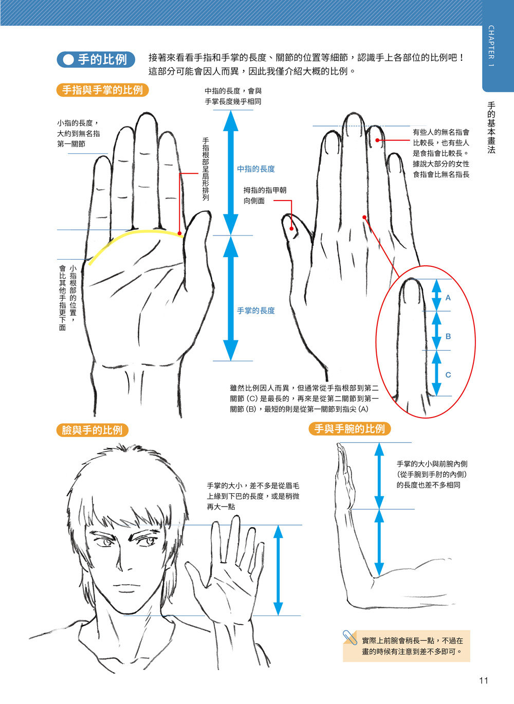 神之手:動畫大神加加美高浩的繪手神技-preview-1