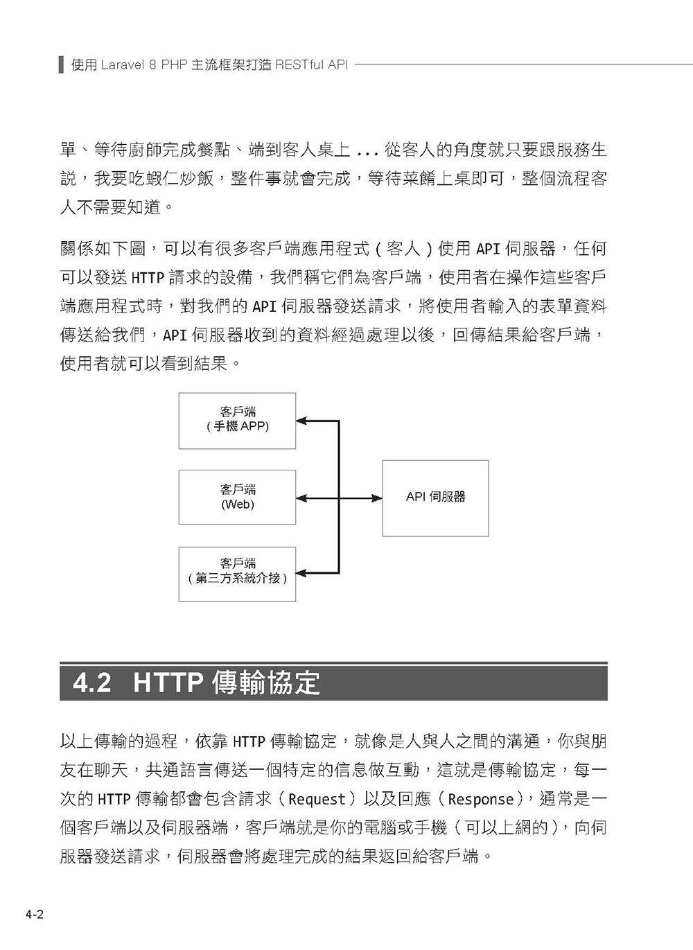 使用 Laravel 8 PHP 主流框架打造 RESTful API (iT邦幫忙鐵人賽系列書)-preview-7