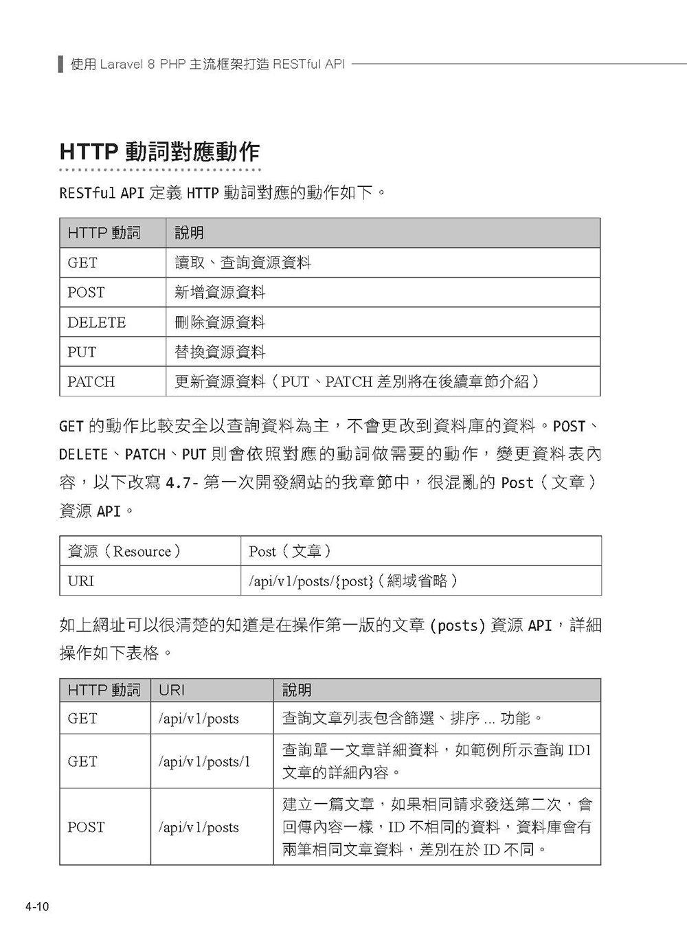 使用 Laravel 8 PHP 主流框架打造 RESTful API (iT邦幫忙鐵人賽系列書)-preview-15