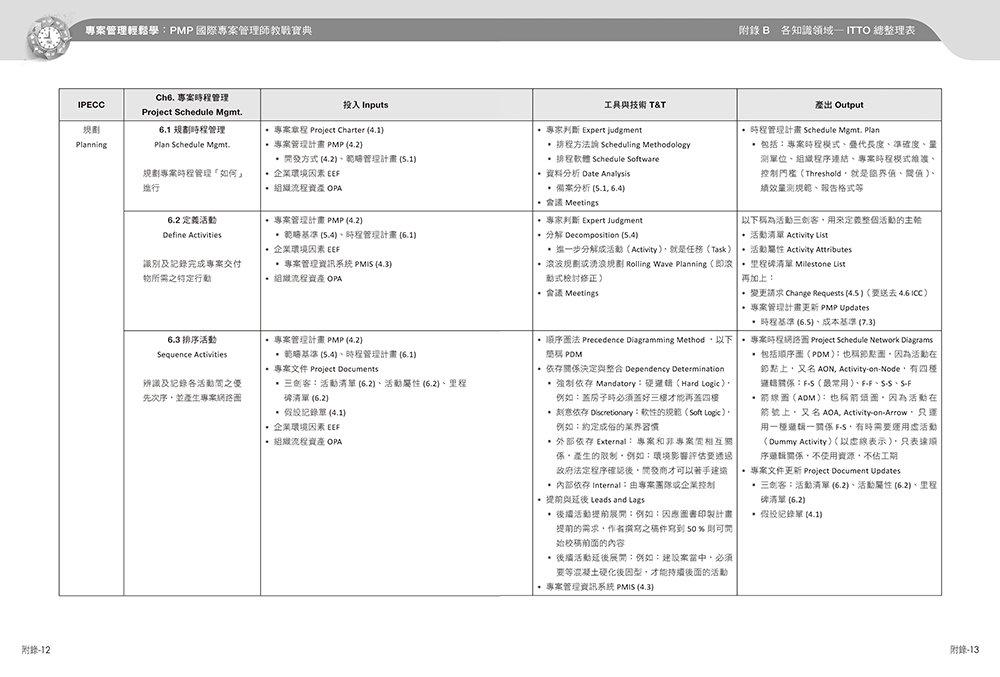 專案管理輕鬆學:PMP 國際專案管理師教戰寶典-preview-19