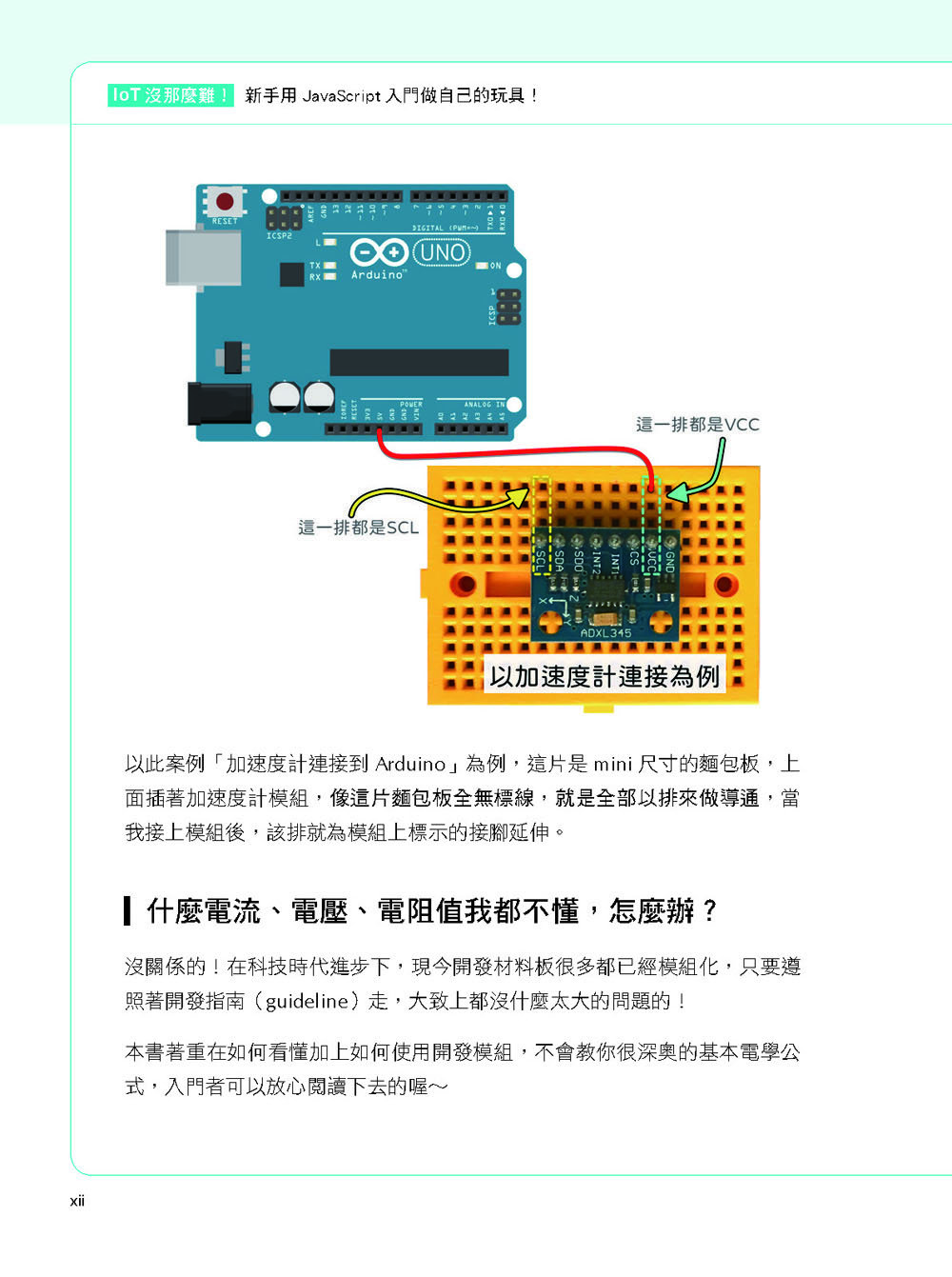 IoT 沒那麼難!新手用 JavaScript 入門做自己的玩具!(iT邦幫忙鐵人賽系列書)-preview-5