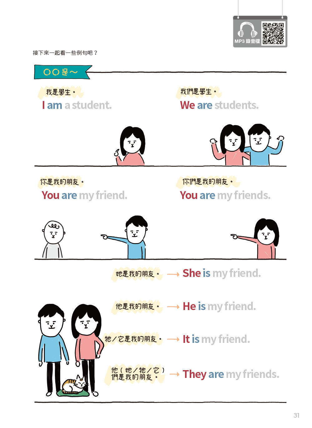 小孩的英語怎麼會那麼有趣:漫畫情境圖解單字會話自然最好記!(附練習卡、MP3 CD與QR Code)-preview-3