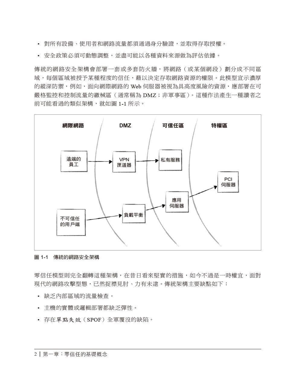 零信任網路|在不受信任的網路中建構安全系統 (Zero Trust Networks)-preview-2