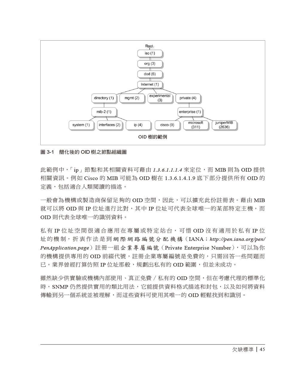 零信任網路|在不受信任的網路中建構安全系統 (Zero Trust Networks)-preview-5