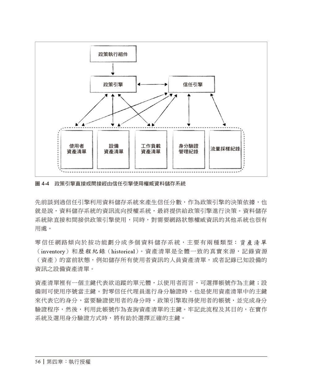 零信任網路|在不受信任的網路中建構安全系統 (Zero Trust Networks)-preview-7