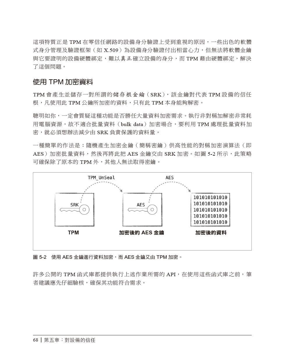 零信任網路|在不受信任的網路中建構安全系統 (Zero Trust Networks)-preview-8
