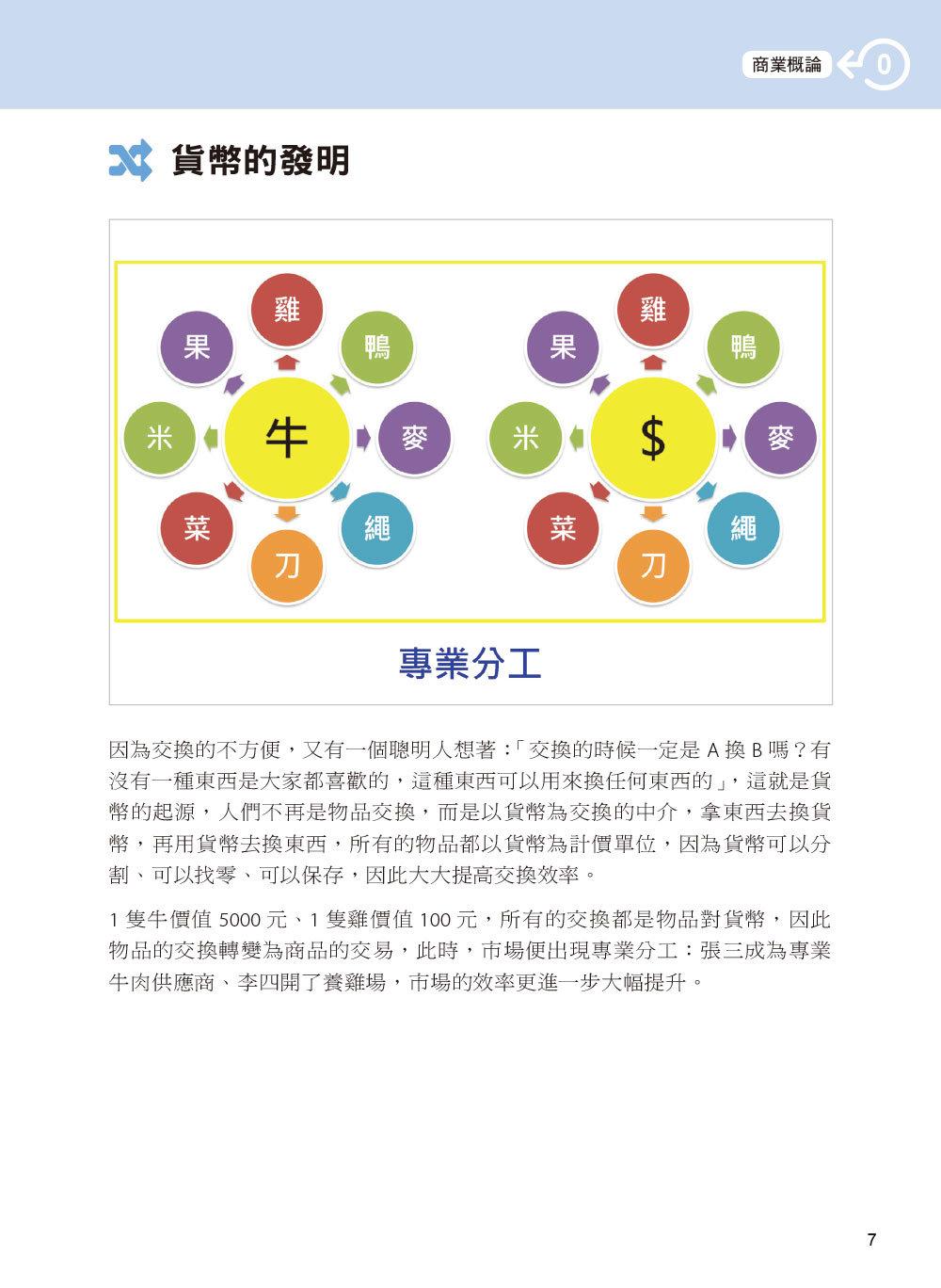 ERP 企業資源規劃實務 200講-preview-8