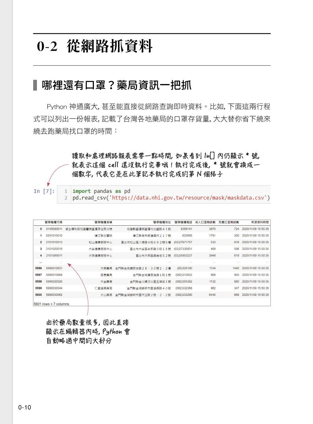 跨領域學 Python:資料科學基礎養成-preview-1