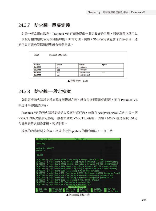 突破困境:資安開源工具應用 (iT邦幫忙鐵人賽系列書)-preview-12