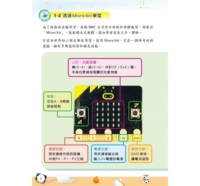 Micro:bit 小創客動手做-preview-5