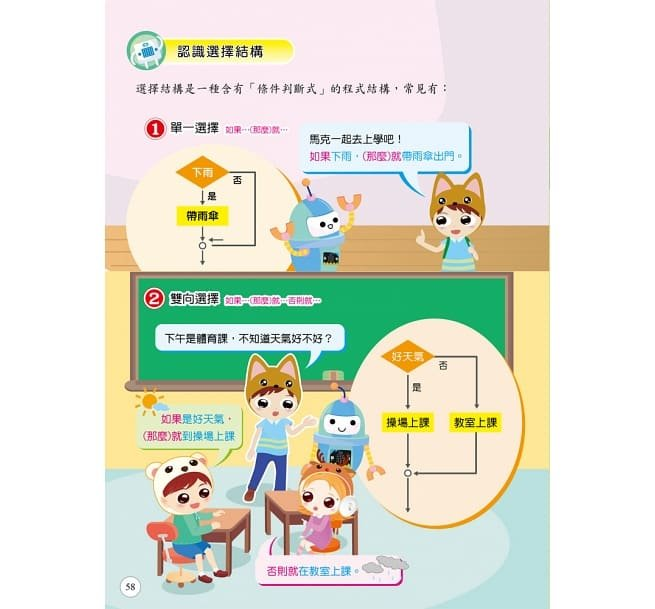 Micro:bit 小創客動手做-preview-8