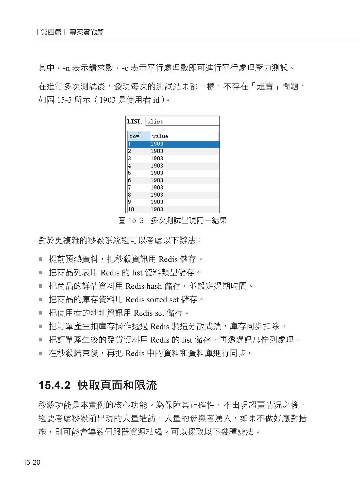 極速開發 Java 大型系統:Spring Boot 又輕又快又好學-preview-11