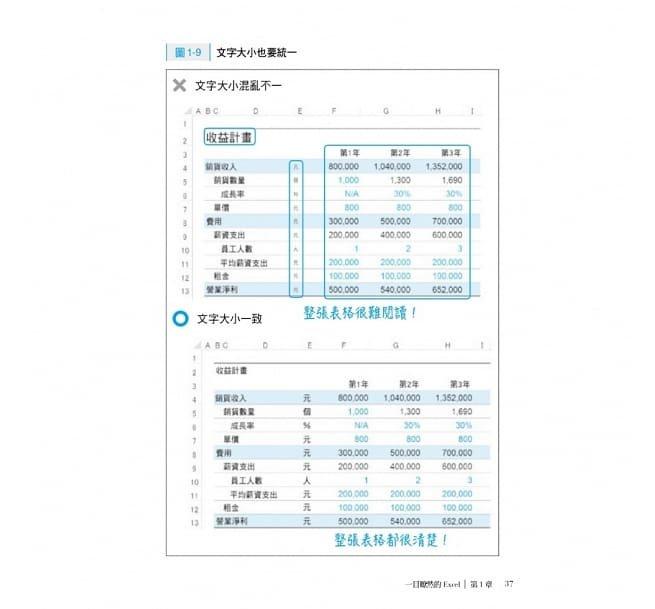 外商投資銀行超強 Excel 製作術:不只教你 Excel 技巧,學會用數字思考、表達、說服,做出最好的商業決策! (熱賣新裝版)-preview-10