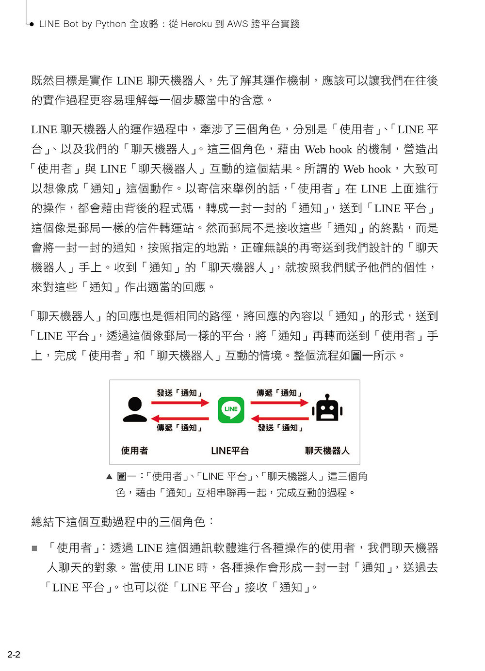 LINE Bot by Python 全攻略:從 Heroku 到 AWS 跨平台實踐 (iT邦幫忙鐵人賽系列書)-preview-2